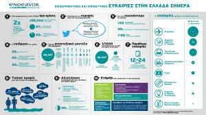Infographic_1600x900_GR